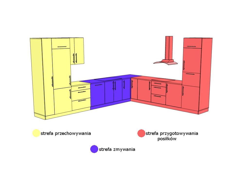 Projektujemy funkcjonalną kuchnię-strefy w kuchni